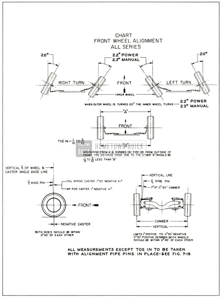 1959 Buick Alignment Heights and Specifications Chart