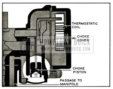 1959 Buick Automatic Choke