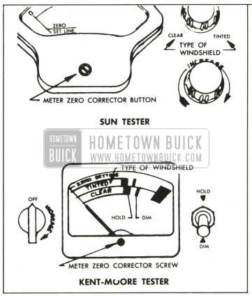 1959 Buick Autronic-Eye Testers