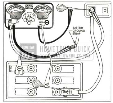 1959 Buick Battery Cable Test Connections