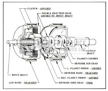 1959 Buick Clutch and Planetary Gears in Direct Drive