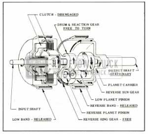 Offset crank grinding additionally Warning Signs Of A Bad Crankshaft Position Sensor moreover Sbc 350 Firing Order Diagram likewise 1959 Buick Clutch And Pla ary Gears In Neutral And Parking further 1957 Buick Sonomatic Radio Circuit Sehematic. on buicks