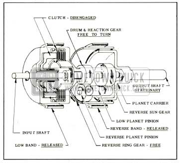 1959 Buick Clutch and Planetary Gears in Neutral and Parking