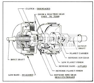 1959 Buick Clutch and Planetary Gears in Reverse