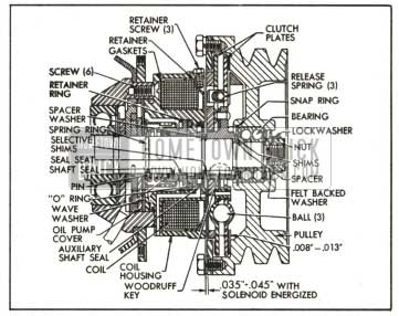 1959 Buick Clutch and Shaft Seal-Sectional View