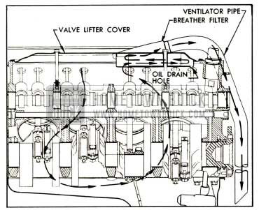 1973 corvette c3 headlight vacuum diagram  corvette  auto