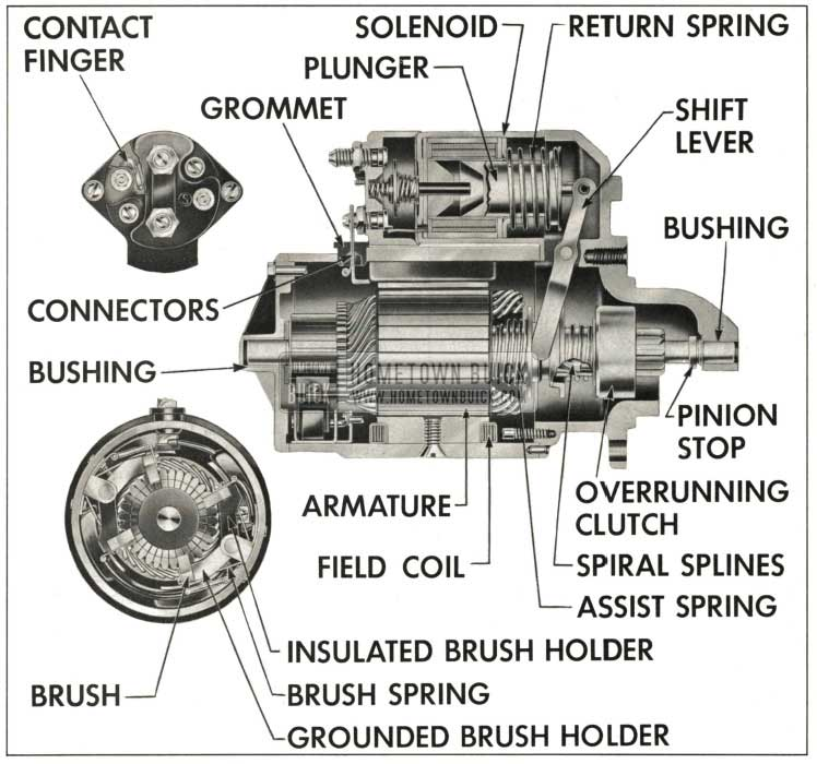 1959 Buick Cranking Motor-Sectional View-364 Cu. In. Engine