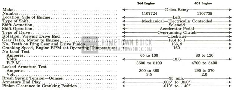 1959 Buick Cranking Motor Specifications