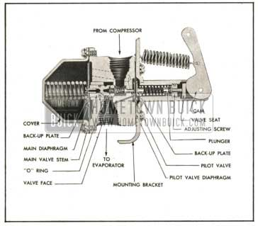 1959 Buick Cross Section of Hot Gas By-Pass Valve