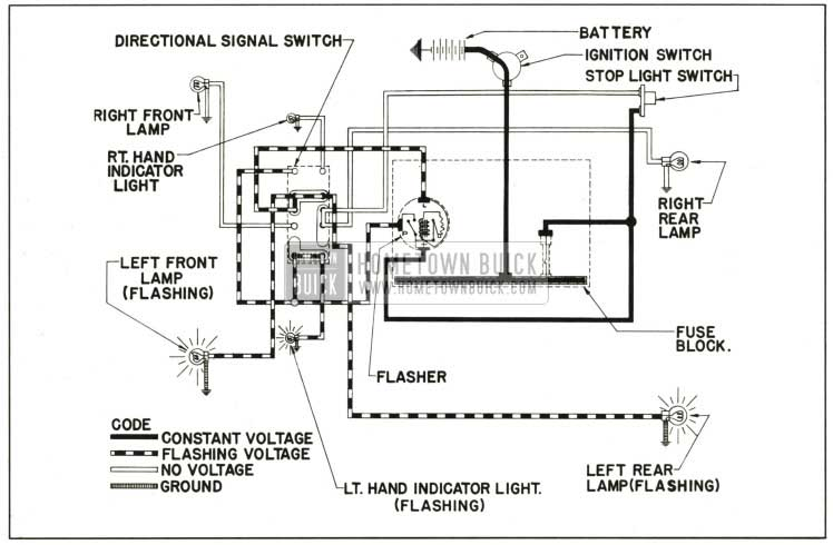 1959 Buick Direction Signal Lamp Circuit Diagram-Left Tum Indicated