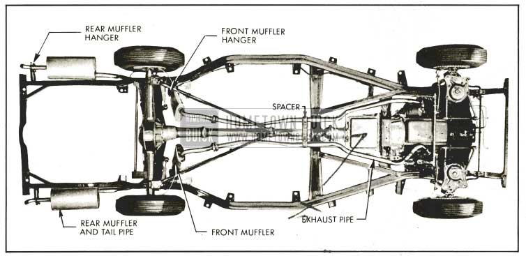1959 Buick Dual Exhaust System