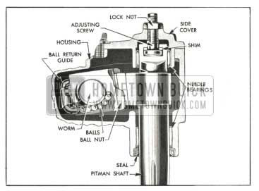1959 Buick End Sectional View of Steering Gear