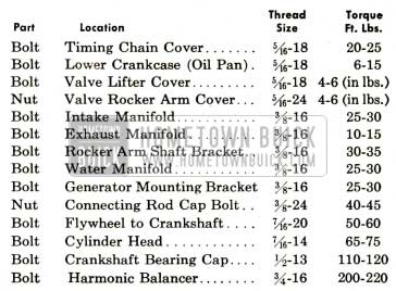 1959 Buick Engine Tightening Specification
