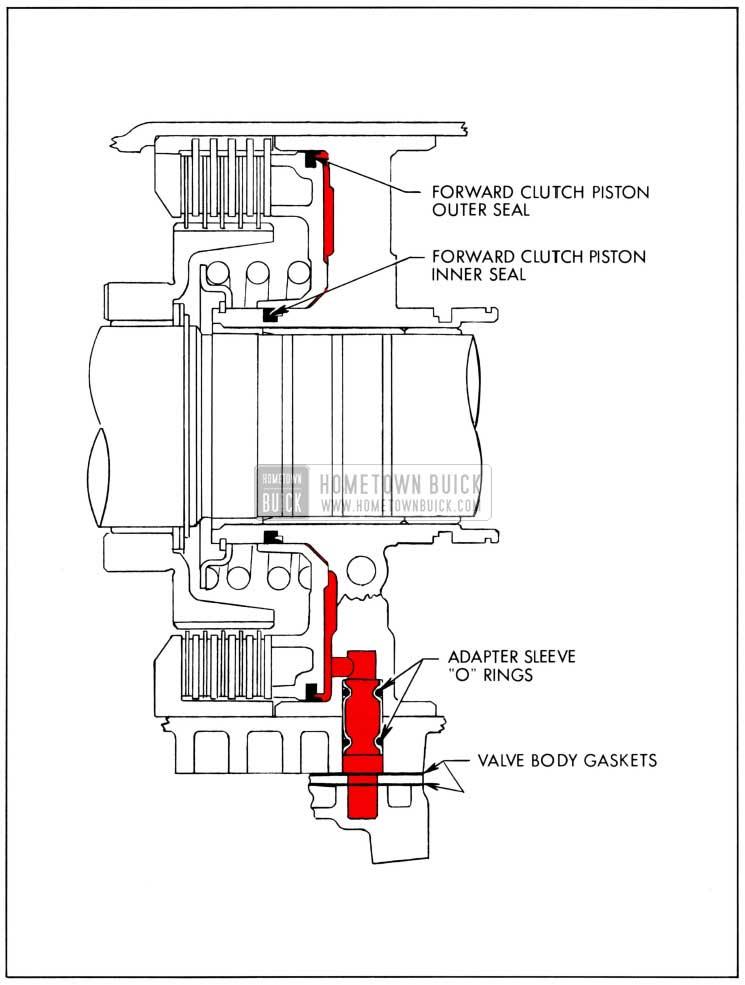1959 Buick Forward Clutch Piston Oil Supply