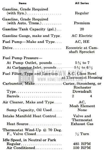 1959 Buick Fuel and Exhaust Systems Specifications