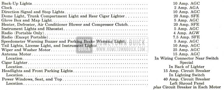 1959 Buick Fuses and Circuit Breakers Specifications