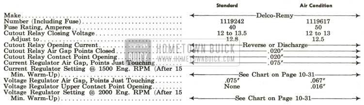 1959 Buick Generator Regulator Specifications