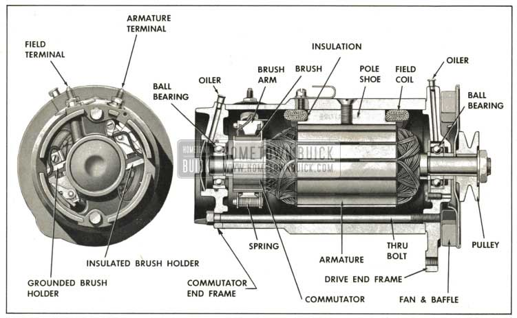 1959 Buick Generator, Sectional View-Air Conditioned Car