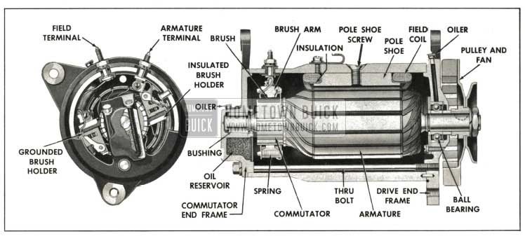 1959 Buick Generator, Sectional View-Standard Car