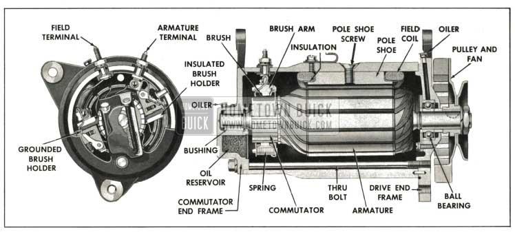 1959 Buick Generator, Sectional View-Standard Car
