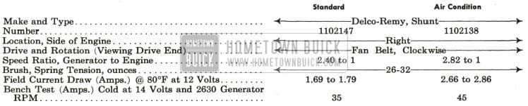 1959 Buick Generator Specifications