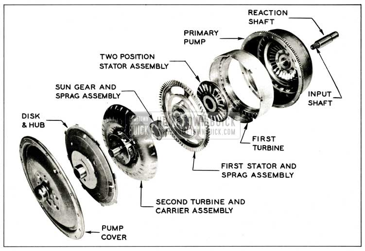 1959 Buick Major Components of Torque Converter