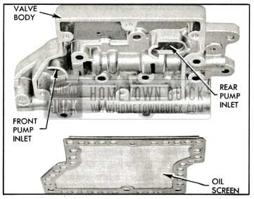 1959 Buick Oil Pump Suction Passages