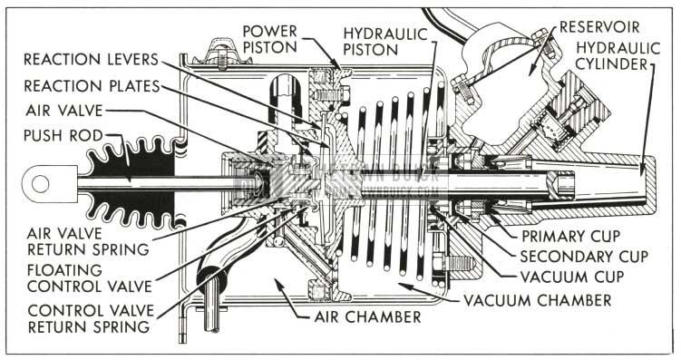 1959 Buick Power Brake Unit-Applying