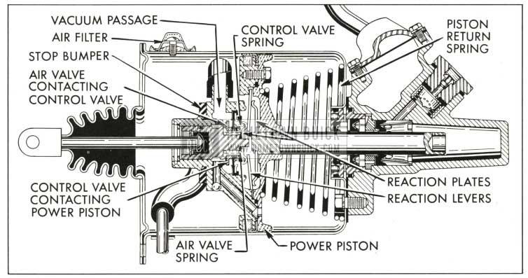 1959 Buick Power Brake Unit-Holding