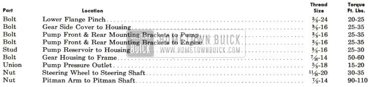 1959 Buick Power Steering Gear Tightening Specifications