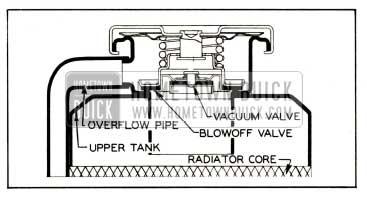 1959 Buick Pressure Type Radiator Cap Installation