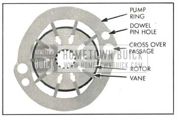 1959 Buick Pump Ring and Rotor