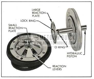 1959 Buick Reaction Mechanism