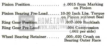 1959 Buick Rear Axle Limits for Fitting and Adjusting