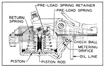 1959 Buick Reverse Servo-Sectional View
