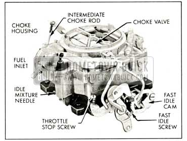 1960 corvette wiring diagram with Rochester 2 Barrel Carburetor Problems Wiring Diagrams on 1951 Ford Wiring Diagram besides 1973 Corvette Headlight Wiring Diagram in addition Wiring Diagram 73 Ford Bronco Radio also Ford Ranchero Engine besides 1982 Corvette Fuse Box Diagram.
