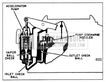 1959 Buick Rochester Carburetor Accelerating System