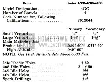 1959 Buick Rochester Carburetor Calibrations Specifications