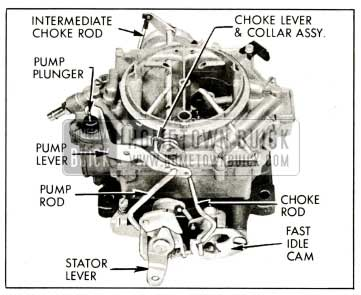 4t60e Transmission Tcc Solenoid Location Diagram also 350 Lt1 Engine Diagram likewise T23401637 02 sensors bank 1 sensor 2 further 2009 Honda Odyssey Under Hood Fuse Box furthermore T14544686 Fuse panel diagram 1989 cadillac. on cadillac deville wiring diagram