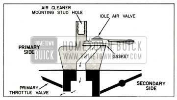 1959 Buick Rochester Carburetor Idle Compensator