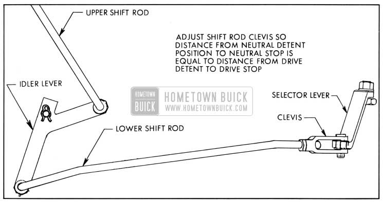 1959 Buick Shift Control Adjustment
