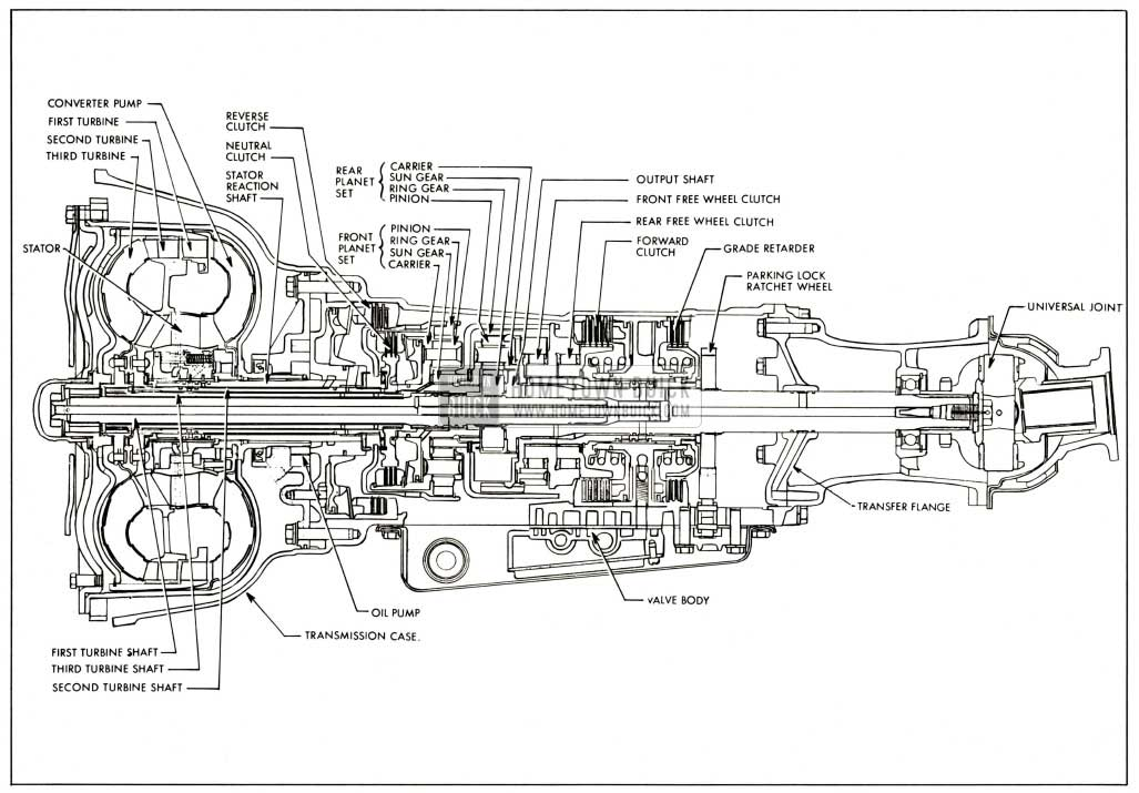 1959 Buick Side Sectional View of Flight Pitch Dynaflow Transmission