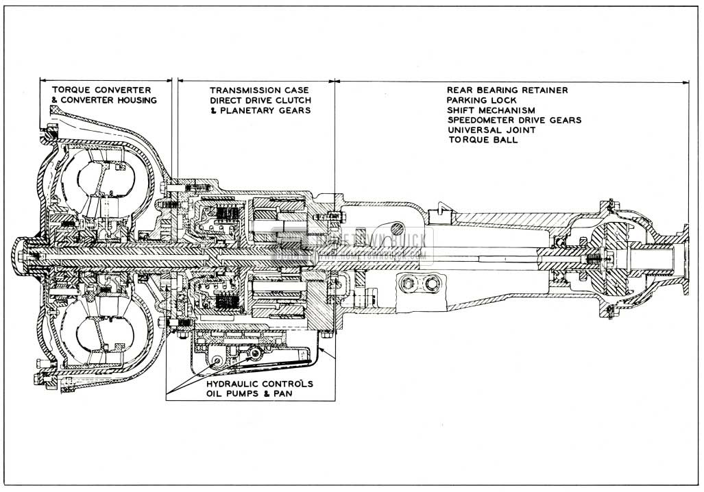1959 Buick Side Sectional View of Twin Turbine Transmission