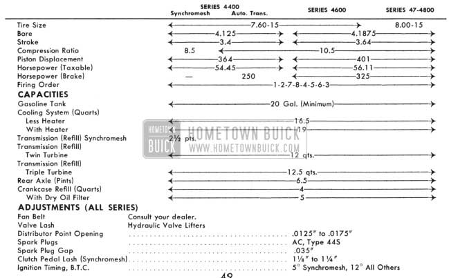 1959 Buick Specifications and Data