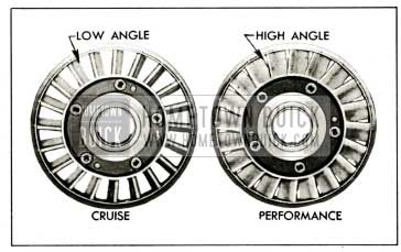 1959 Buick Stator Positions