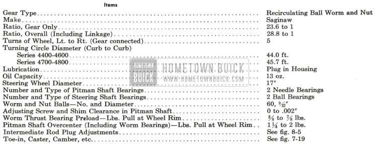 1959 Buick Steering Gear Specifications