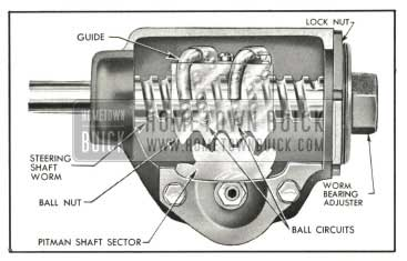1959 Buick Steering Gear Worm and Nut, Showing Ball Circuits