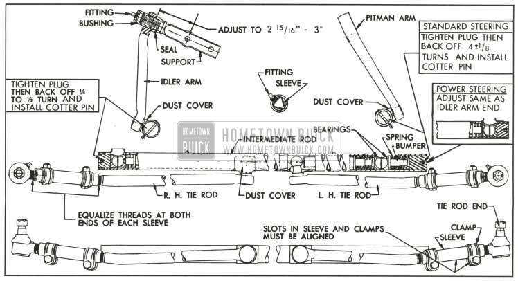 1959 Buick Steering Linkage - Manual and Power