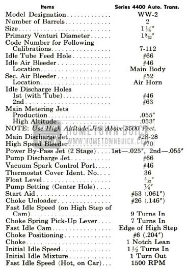 1959 Buick Stromberg Carburetor Calibrations Specifications