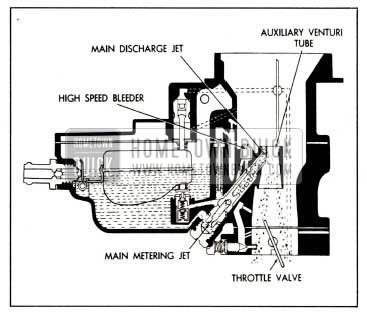 1951 Chevrolet Wiring Diagram